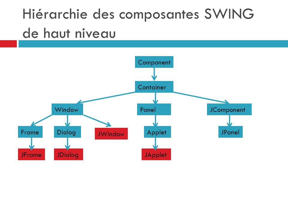 Hiérarchie des composantes SWING de haut niveau Component Container WindowPanel Frame JFrame Dialog JDialog Applet JApplet JComponent JPanel JWindow