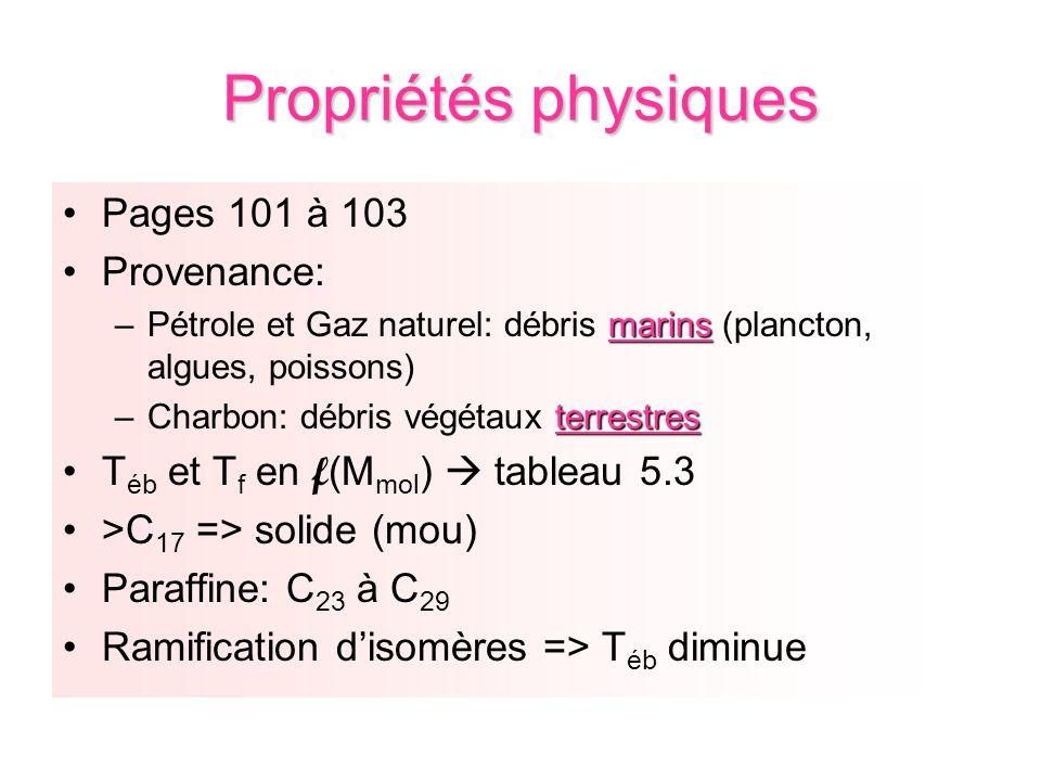 Propriétés physiques Pages 101 à 103 Provenance: marins –Pétrole et Gaz naturel: débris marins (plancton, algues, poissons) terrestres –Charbon: débri
