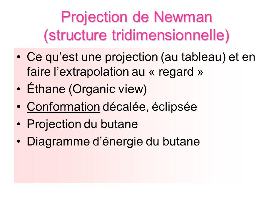 Projection de Newman (structure tridimensionnelle) Ce quest une projection (au tableau) et en faire lextrapolation au « regard » Éthane (Organic view)