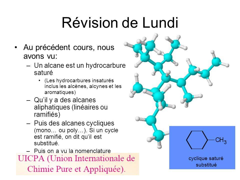 Révision de Lundi Au précédent cours, nous avons vu: –Un alcane est un hydrocarbure saturé (Les hydrocarbures insaturés inclus les alcènes, alcynes et