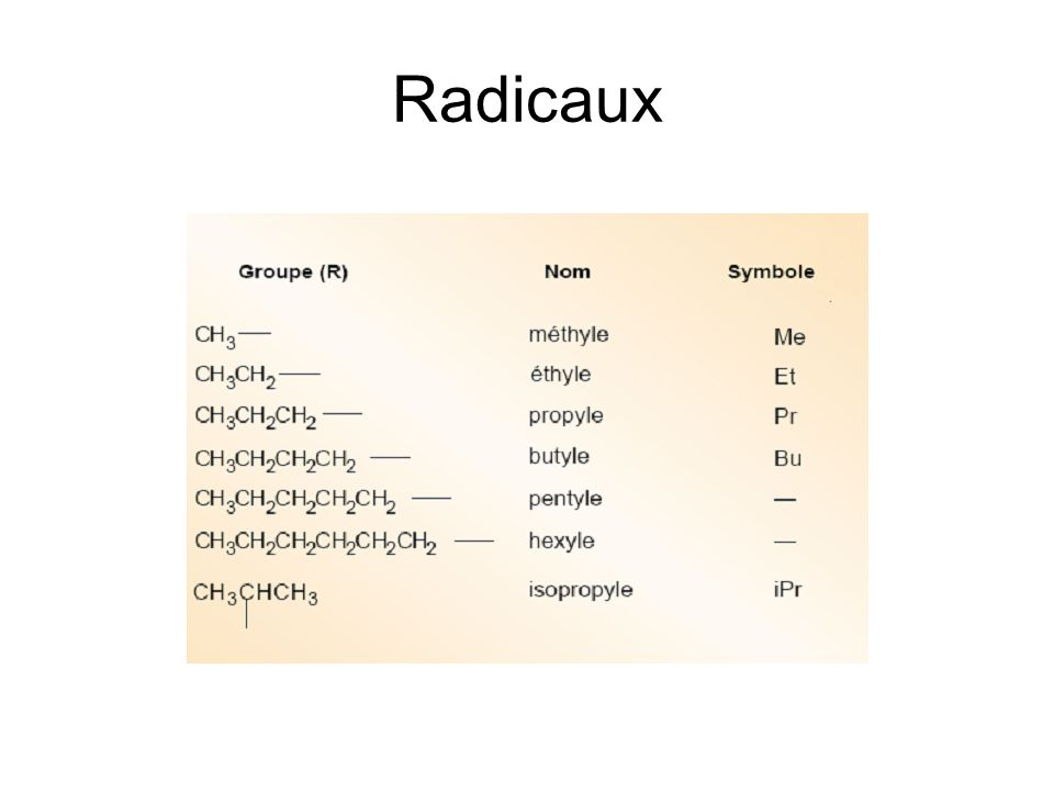 Radicaux