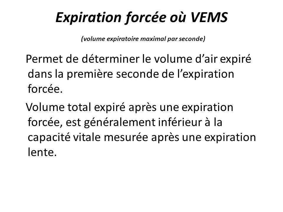 Expiration forcée où VEMS (volume expiratoire maximal par seconde) Permet de déterminer le volume dair expiré dans la première seconde de lexpiration forcée.