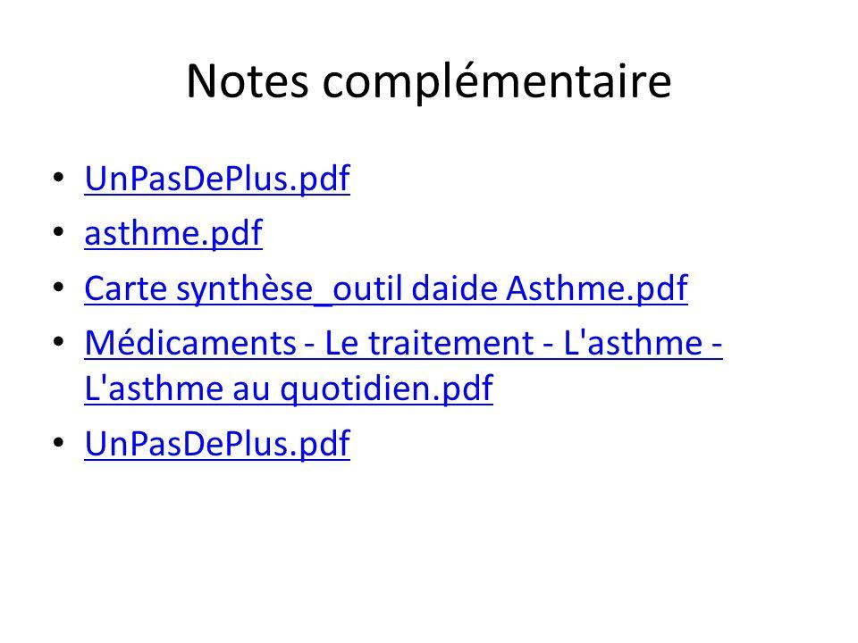 Notes complémentaire UnPasDePlus.pdf asthme.pdf Carte synthèse_outil daide Asthme.pdf Médicaments - Le traitement - L asthme - L asthme au quotidien.pdf Médicaments - Le traitement - L asthme - L asthme au quotidien.pdf UnPasDePlus.pdf