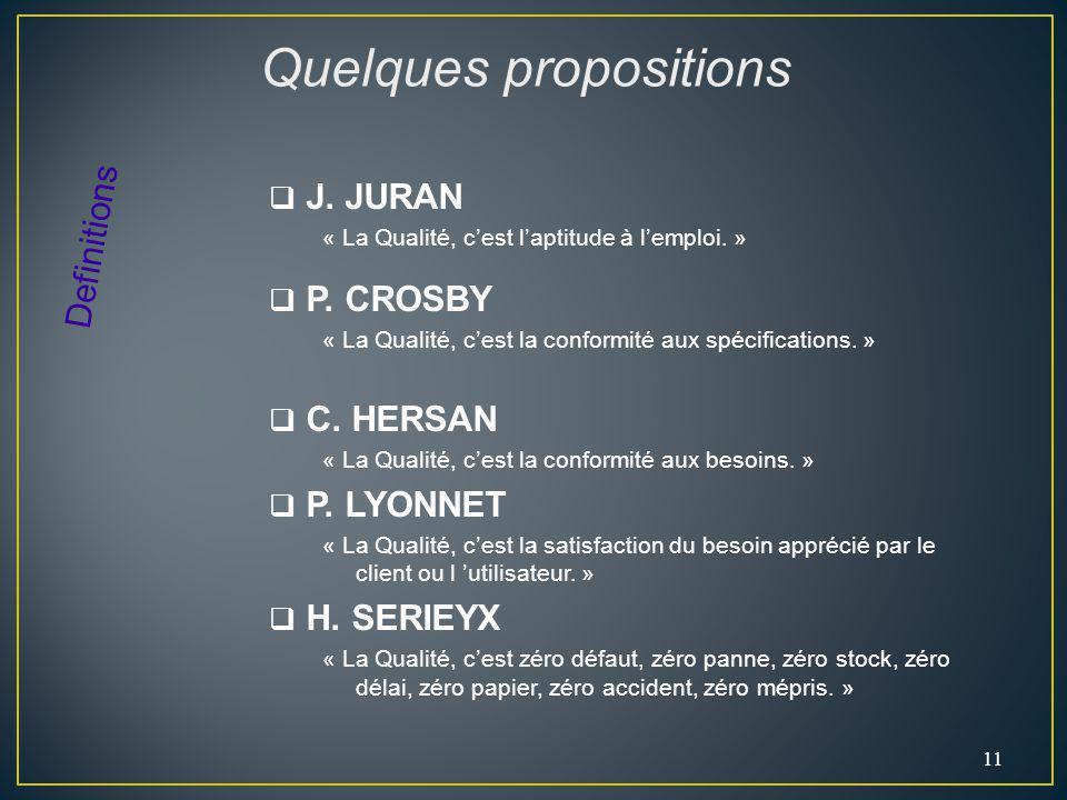 11 J. JURAN « La Qualité, cest laptitude à lemploi. » P. CROSBY « La Qualité, cest la conformité aux spécifications. » C. HERSAN « La Qualité, cest la