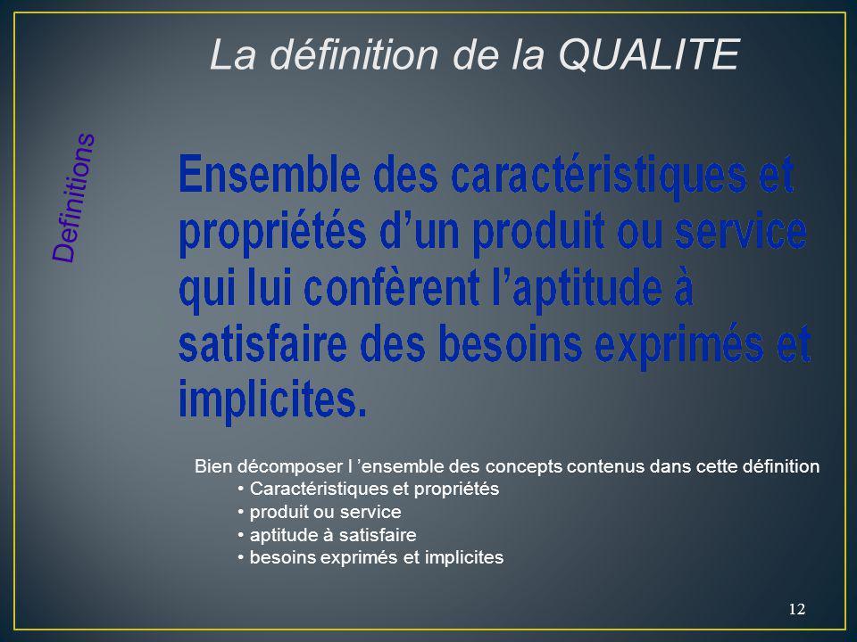12 Definitions La définition de la QUALITE Bien décomposer l ensemble des concepts contenus dans cette définition Caractéristiques et propriétés produit ou service aptitude à satisfaire besoins exprimés et implicites
