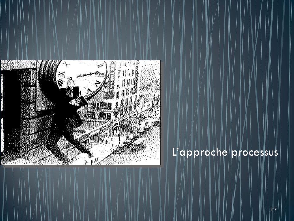 17 Lapproche processus