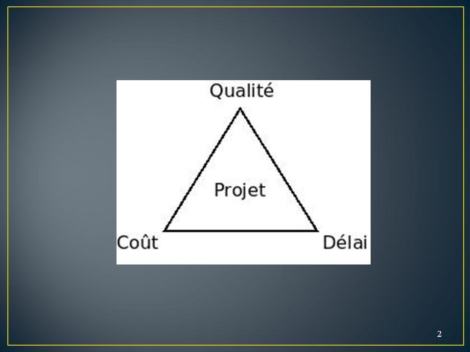 3 Comment définir la qualité .Pourquoi de la qualité .