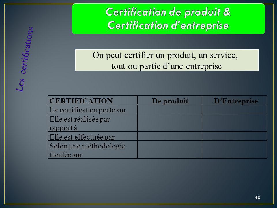 40 On peut certifier un produit, un service, tout ou partie dune entreprise CERTIFICATIONDe produitDEntreprise La certification porte sur Elle est réalisée par rapport à Elle est effectuée par Selon une méthodologie fondée sur Les certifications