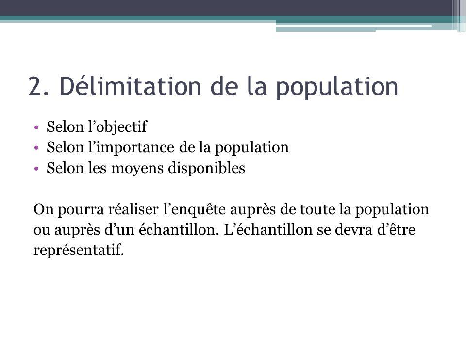 2. Délimitation de la population Selon lobjectif Selon limportance de la population Selon les moyens disponibles On pourra réaliser lenquête auprès de