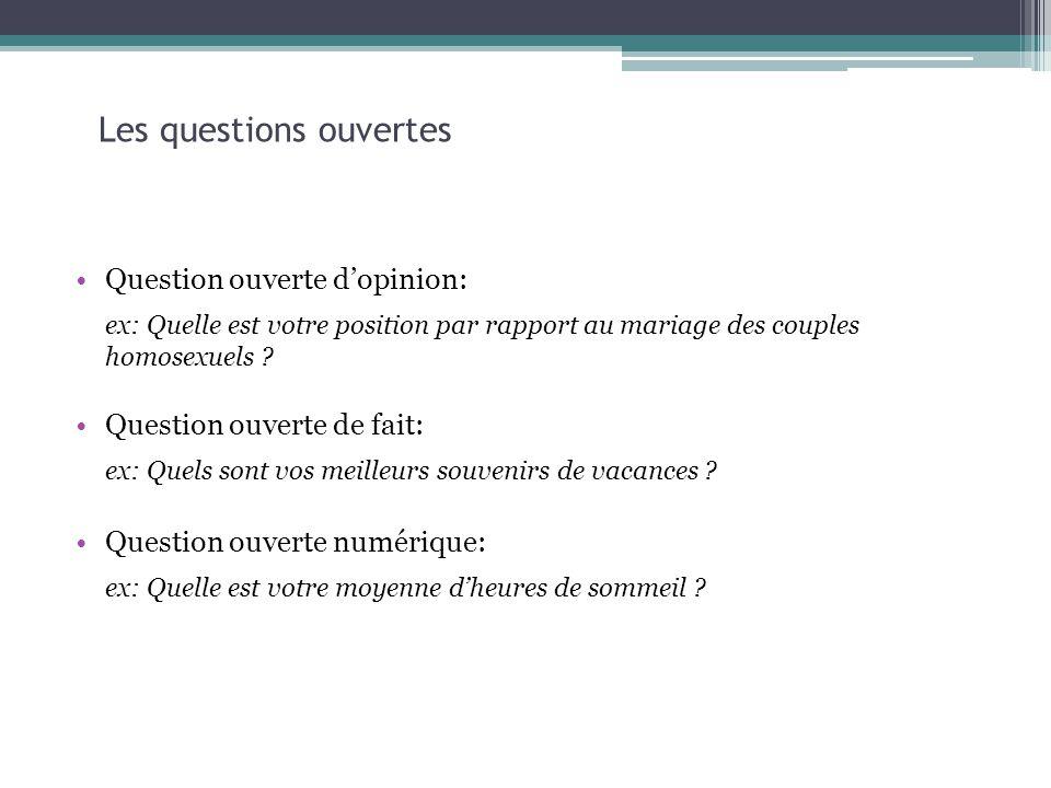 Les questions ouvertes Question ouverte dopinion: ex: Quelle est votre position par rapport au mariage des couples homosexuels ? Question ouverte de f