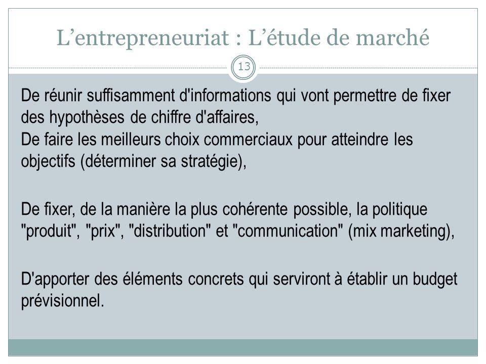 Lentrepreneuriat : Létude de marché De réunir suffisamment d'informations qui vont permettre de fixer des hypothèses de chiffre d'affaires, De faire l