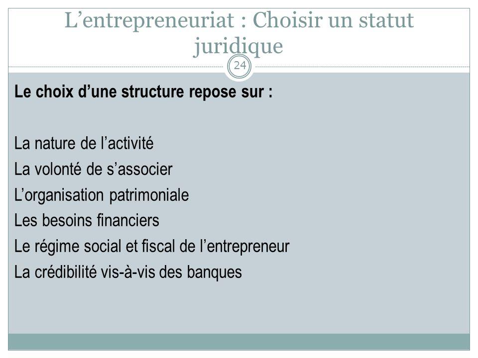 Lentrepreneuriat : Choisir un statut juridique Le choix dune structure repose sur : La nature de lactivité La volonté de sassocier Lorganisation patri
