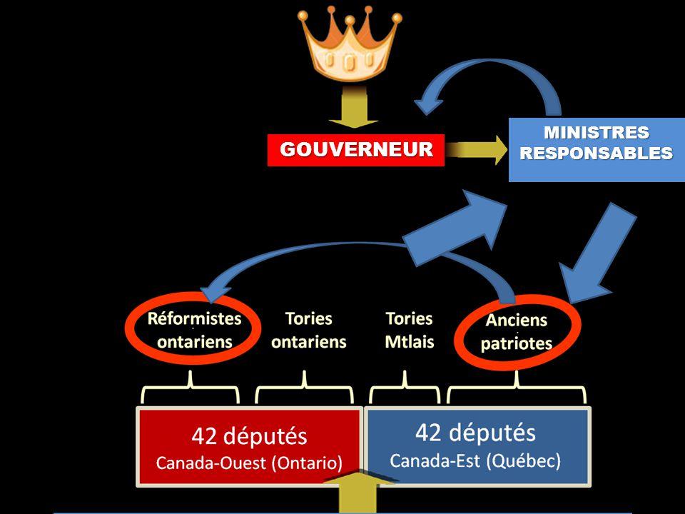 GOUVERNEUR CONSEIL EXÉCUTIF MINISTRESRESPONSABLES