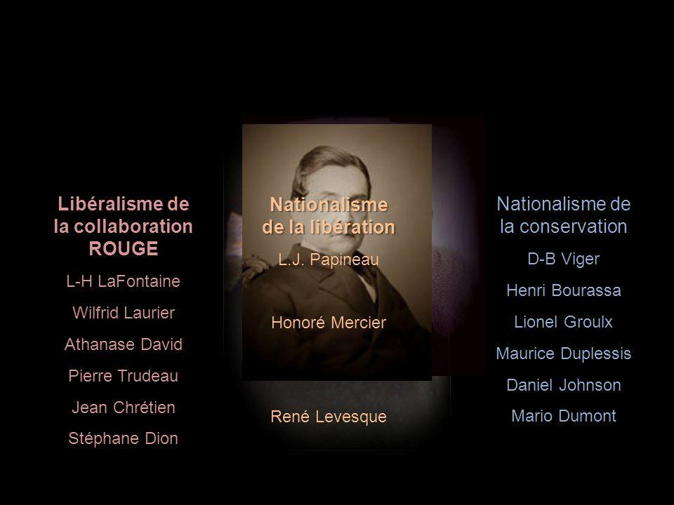 Libéralisme de la collaboration ROUGE L-H LaFontaine Wilfrid Laurier Athanase David Pierre Trudeau Jean Chrétien Stéphane Dion Nationalisme de la cons
