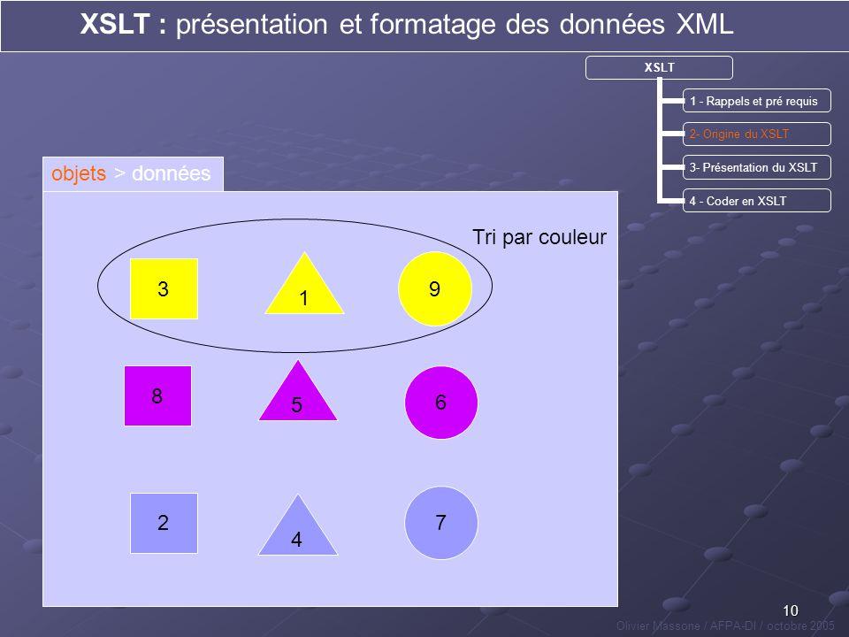 10 XSLT : présentation et formatage des données XML Olivier Massone / AFPA-DI / octobre 2005 4 2 7 1 3 9 5 8 6 XSLT 1 - Rappels et pré requis 2- Origi