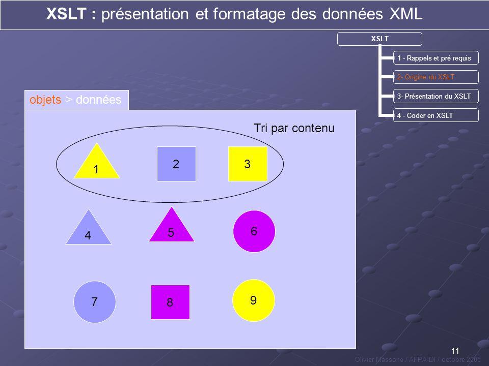 11 9 8 7 4 32 XSLT : présentation et formatage des données XML Olivier Massone / AFPA-DI / octobre 2005 5 6 XSLT 1 - Rappels et pré requis 2- Origine