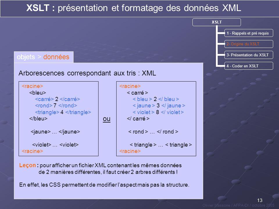 13 XSLT : présentation et formatage des données XML Olivier Massone / AFPA-DI / octobre 2005 XSLT 1 - Rappels et pré requis 2- Origine du XSLT 3- Prés