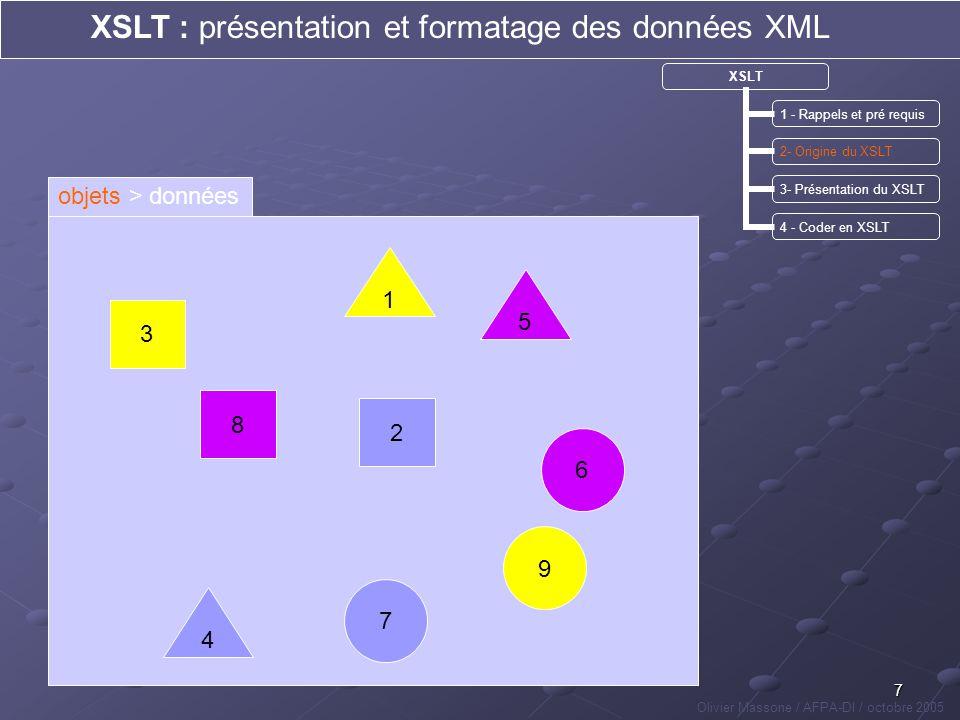 7 XSLT : présentation et formatage des données XML Olivier Massone / AFPA-DI / octobre 2005 XSLT 1 - Rappels et pré requis 2- Origine du XSLT 3- Prése