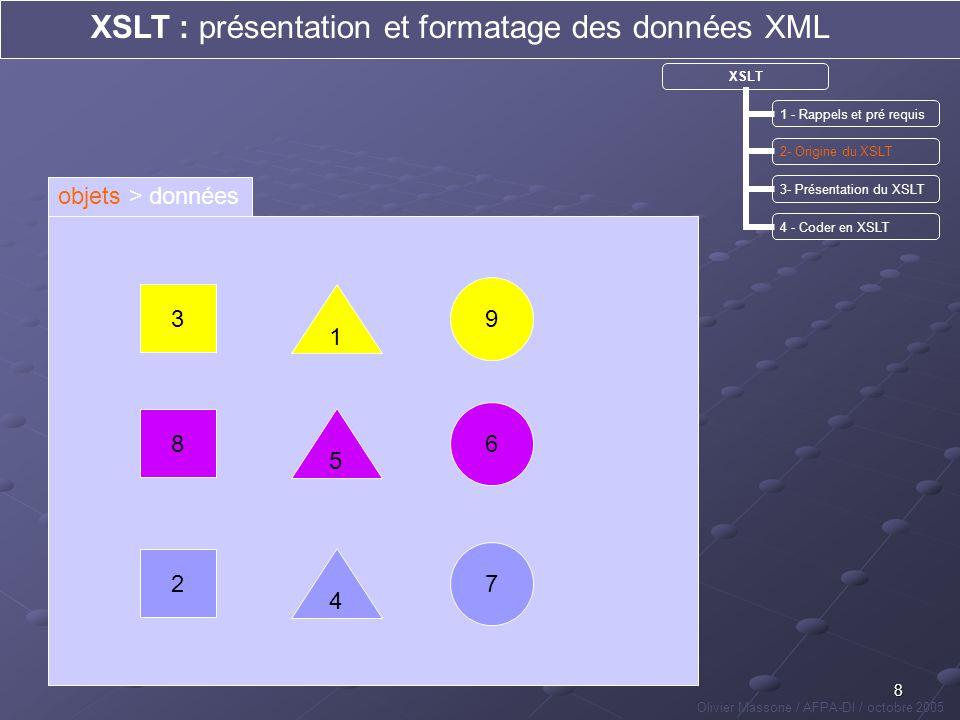 9 XSLT : présentation et formatage des données XML Olivier Massone / AFPA-DI / octobre 2005 4 2 7 1 3 9 5 8 6 XSLT 1 - Rappels et pré requis 2- Origine du XSLT 3- Présentation du XSLT 4 - Coder en XSLT objets > données Tri par forme