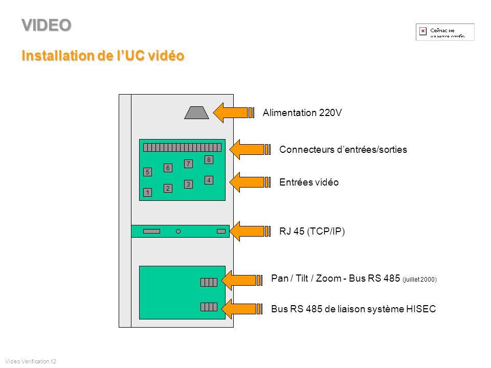 Set-up Set-up Set-up Critères denregistrement Filtredalarmes RS485 ProgrammeHebdo. ProgrammeHebdo. ProgrammeHebdo. Video Verification 11 VIDEO