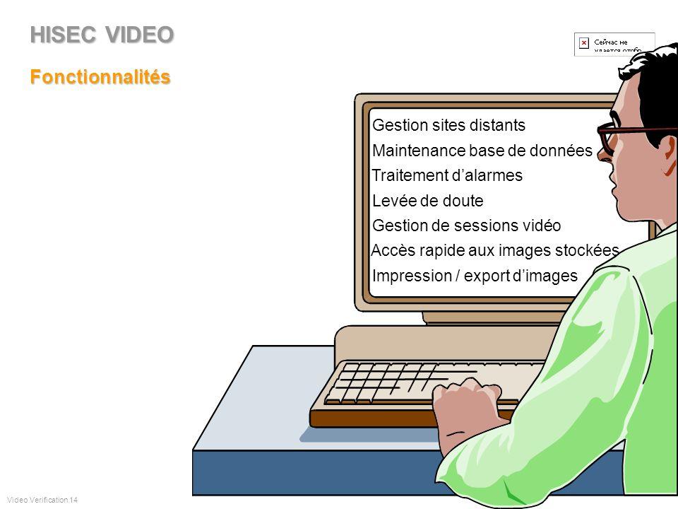 Server et client(s) vidéo WAN/IP Serveur VidéoClient vidéo Client Vidéo TCP/IP Routeur BDD images compatible ODBC Protocole DCOM Video Verification 13