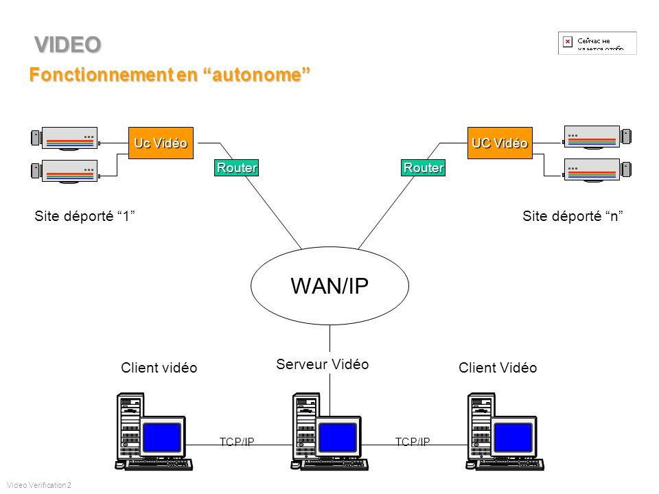 Video Verification 1 VIDEO SMS/1 HISECContrôledAccèsHISECContrôledAccès HISECPersonnalisation de badge HISECPersonnalisation HISECConfigurationSystème