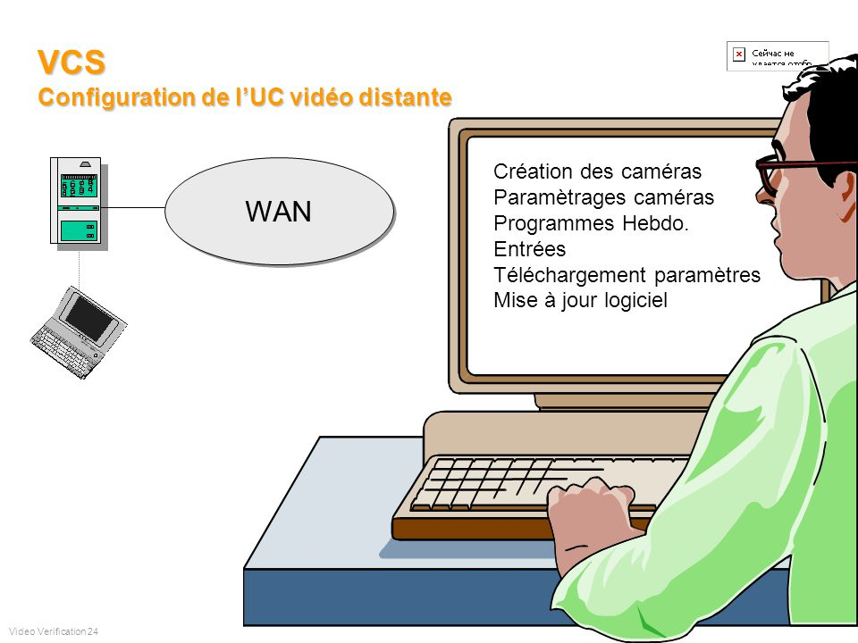 VCS Programmation de ladresse IP 4 3 2 1 8 7 6 5 4 3 2 1 8 7 6 5 4 3 2 1 8 7 6 5 4 3 2 1 8 7 6 5 4 3 2 1 8 7 6 5 4 3 2 1 8 7 6 5 4 3 2 1 8 7 6 5 4 3 2