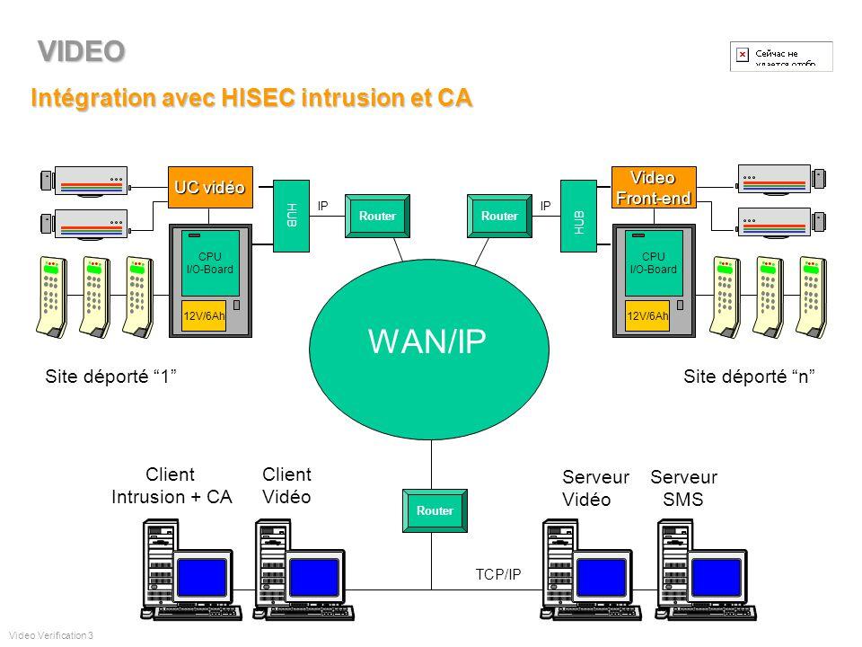 Fonctionnement en autonome Uc Vidéo UC Vidéo WAN/IP Serveur Vidéo Client vidéoClient Vidéo Site déporté 1Site déporté n TCP/IP Video Verification 2 Ro