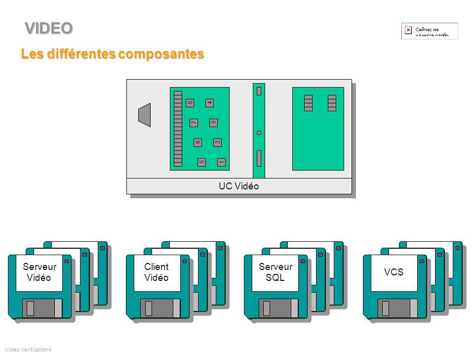 Intégration avec HISEC intrusion et CA 12V/6Ah CPU I/O-Board UC vidéo 12V/6Ah CPU I/O-Board VideoFront-end Serveur SMS Client Intrusion + CA Client Vi