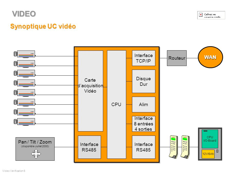 Configuration type 12V/6Ah CPU I/O-Board VideoFront-end Video Verification 5 VIDEO