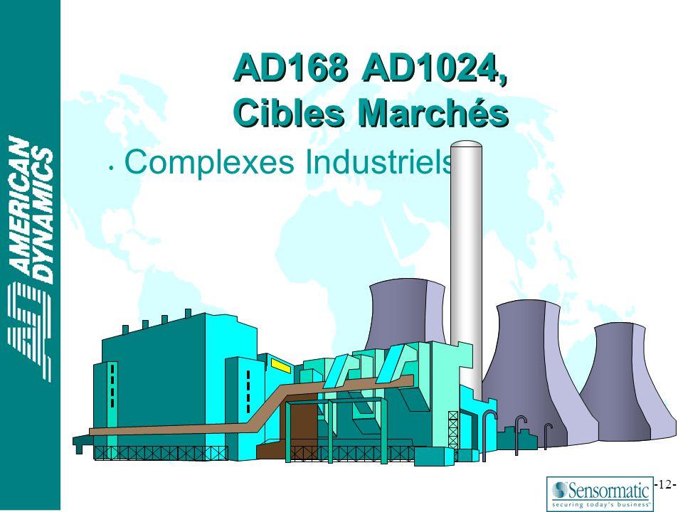 ® -12- Complexes Industriels AD168 AD1024, Cibles Marchés