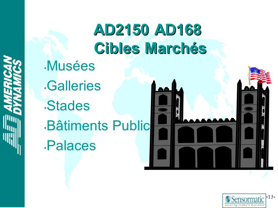 ® -13- AD2150 AD168 Cibles Marchés Musées Galleries Stades Bâtiments Publics Palaces