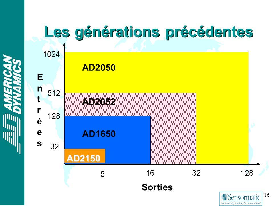 ® -16- Les générations précédentes EntréesEntrées Sorties 128 16 AD1650 32 512 AD1650 AD2052 128 1024 AD2050 AD2052 AD2150 5 32