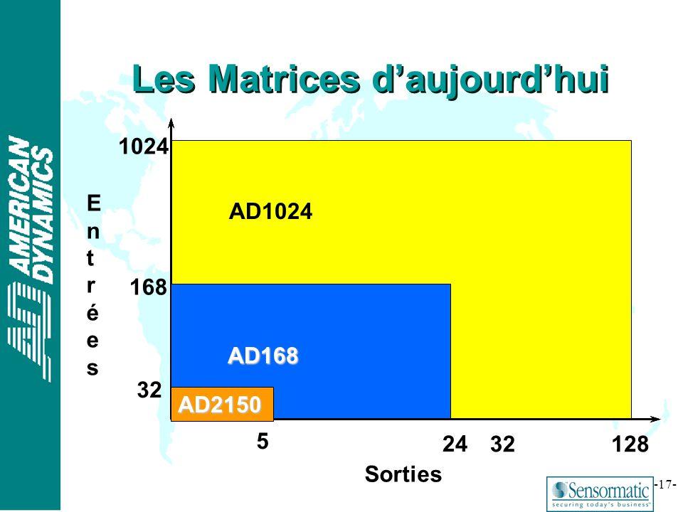 ® -17- Les Matrices daujourdhui EntréesEntrées Sorties 32128 1024 AD1024 AD168 168 24 AD2150 5 32