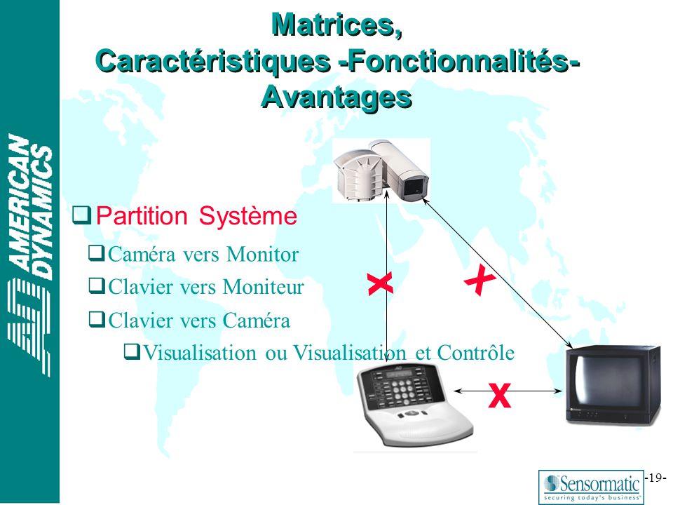 ® -19- Partition Système Caméra vers Monitor Clavier vers Moniteur X X X Clavier vers Caméra Visualisation ou Visualisation et Contrôle Matrices, Cara
