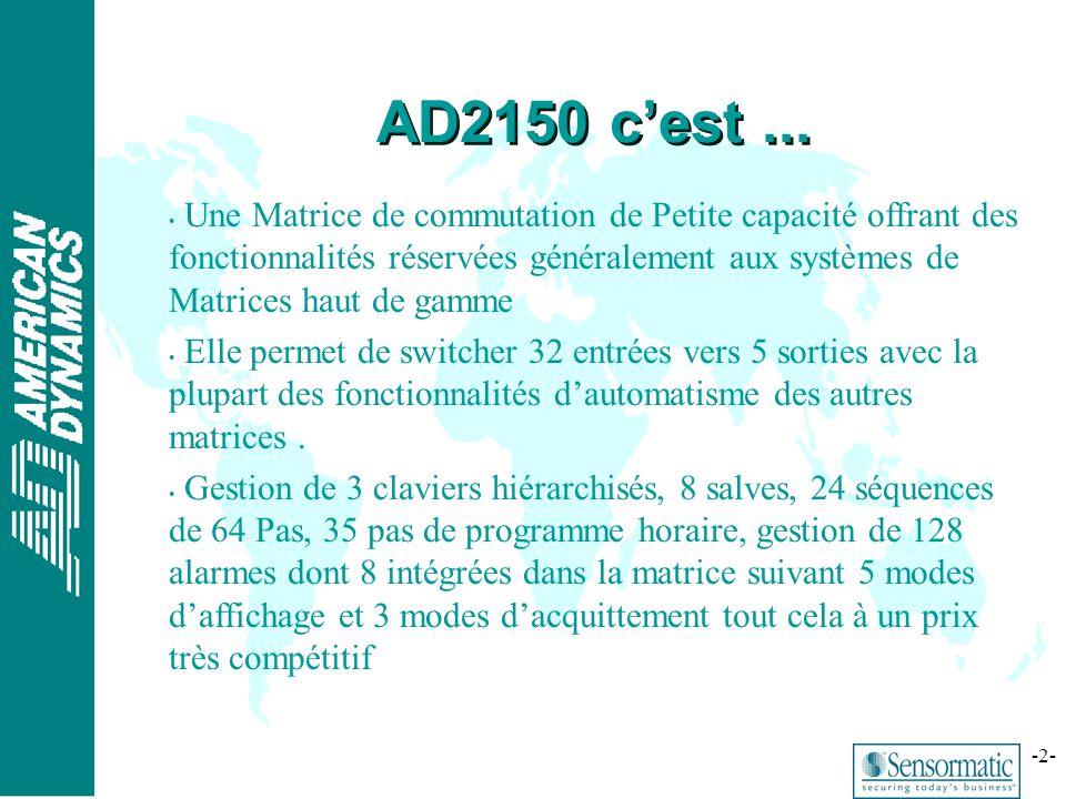 ® -2- AD2150 cest... Une Matrice de commutation de Petite capacité offrant des fonctionnalités réservées généralement aux systèmes de Matrices haut de