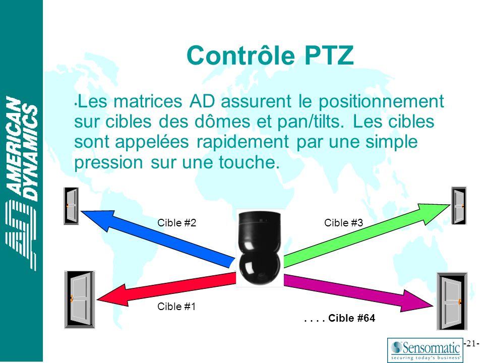 ® -21- Contrôle PTZ Les matrices AD assurent le positionnement sur cibles des dômes et pan/tilts. Les cibles sont appelées rapidement par une simple p
