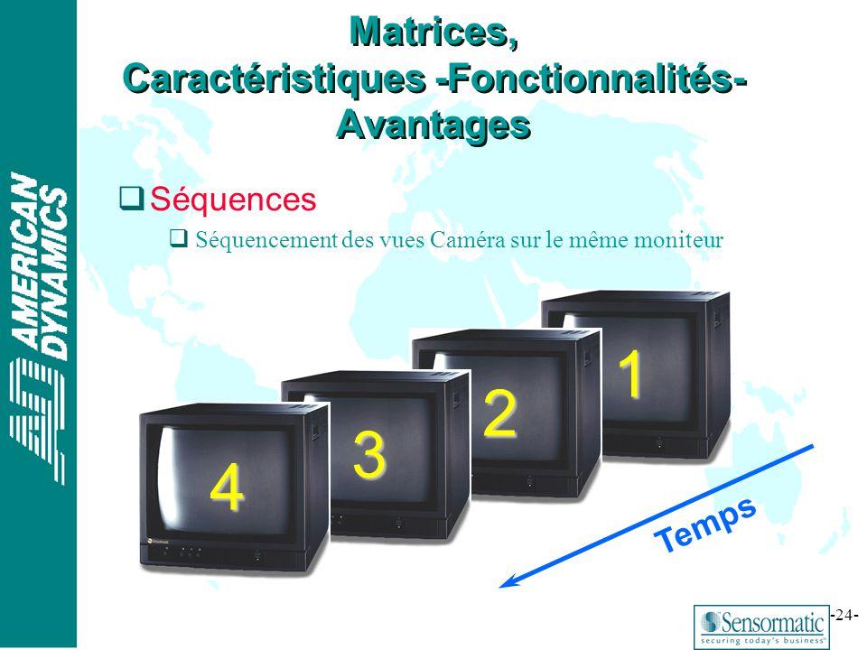 ® -24- Séquences Séquencement des vues Caméra sur le même moniteur 1 2 3 4 Temps Matrices, Caractéristiques -Fonctionnalités- Avantages