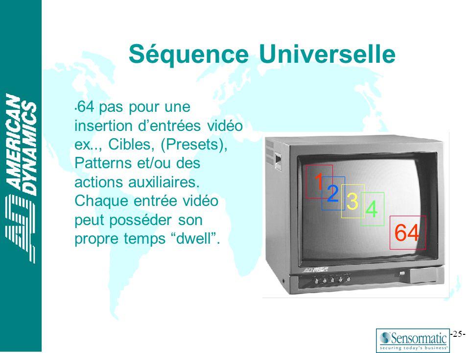 ® -25- Séquence Universelle 64 pas pour une insertion dentrées vidéo ex.., Cibles, (Presets), Patterns et/ou des actions auxiliaires. Chaque entrée vi