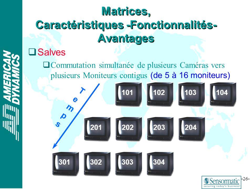 ® -26- Salves Commutation simultanée de plusieurs Caméras vers plusieurs Moniteurs contigus (de 5 à 16 moniteurs) 101 10210310420120220320430130230330