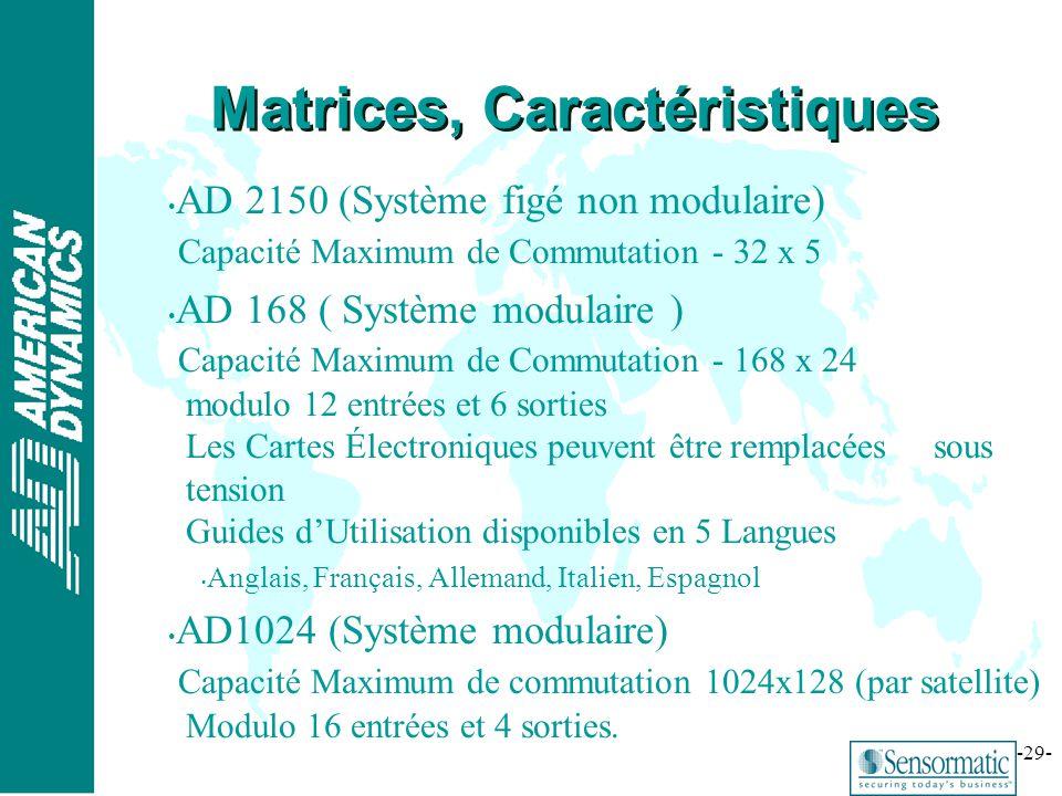 ® -29- Matrices, Caractéristiques AD 2150 (Système figé non modulaire) Capacité Maximum de Commutation - 32 x 5 AD 168 ( Système modulaire ) Capacité