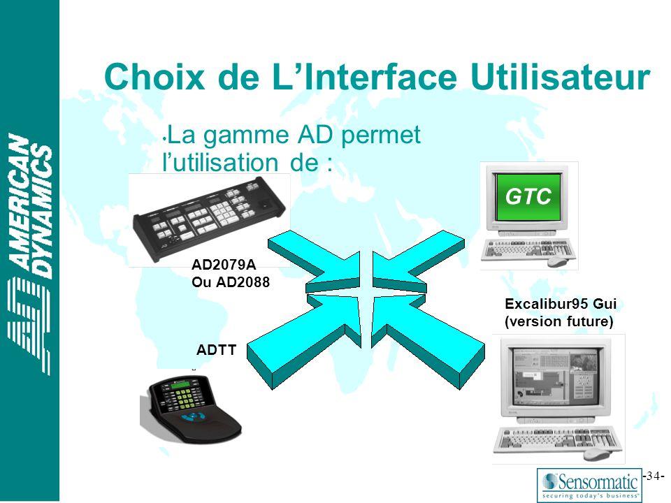 ® -34- Choix de LInterface Utilisateur La gamme AD permet lutilisation de : ADTT AD2079A Ou AD2088 Excalibur95 Gui (version future) GTC