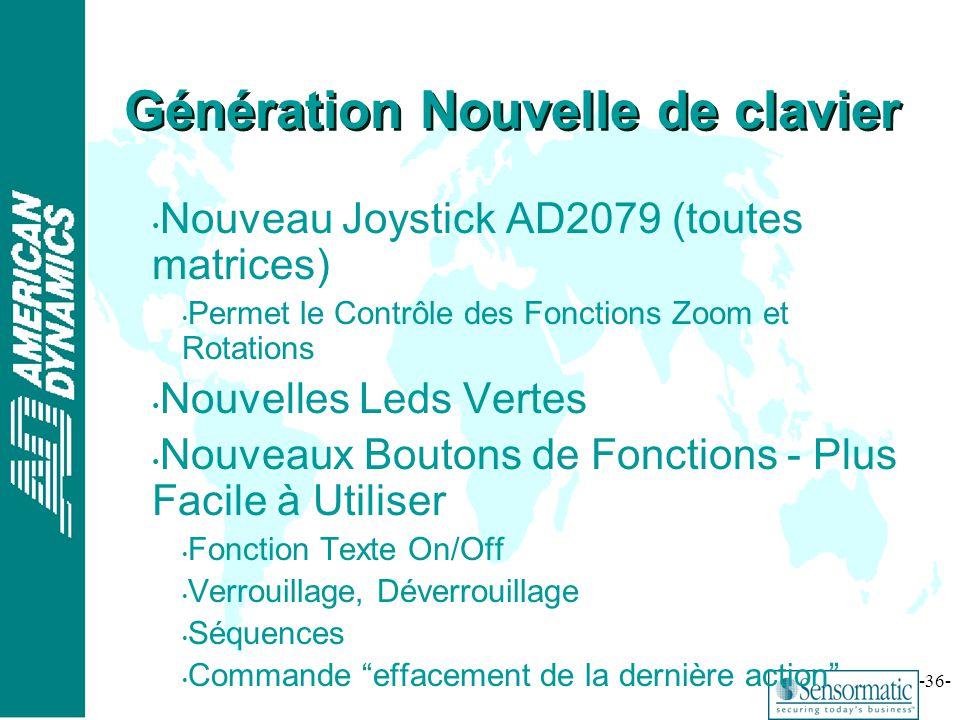 ® -36- Génération Nouvelle de clavier Nouveau Joystick AD2079 (toutes matrices) Permet le Contrôle des Fonctions Zoom et Rotations Nouvelles Leds Vert