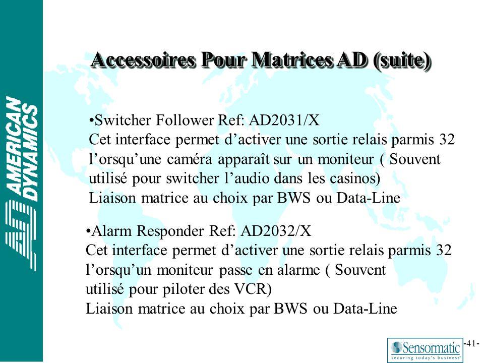 ® -41- Accessoires Pour Matrices AD (suite) Switcher Follower Ref: AD2031/X Cet interface permet dactiver une sortie relais parmis 32 lorsquune caméra