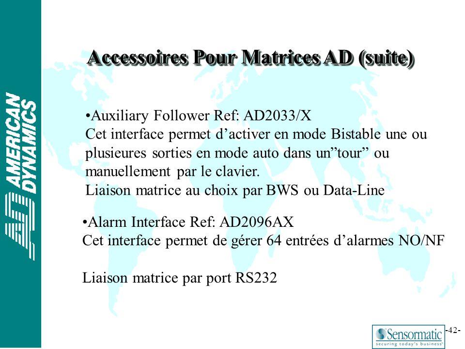 ® -42- Accessoires Pour Matrices AD (suite) Auxiliary Follower Ref: AD2033/X Cet interface permet dactiver en mode Bistable une ou plusieures sorties