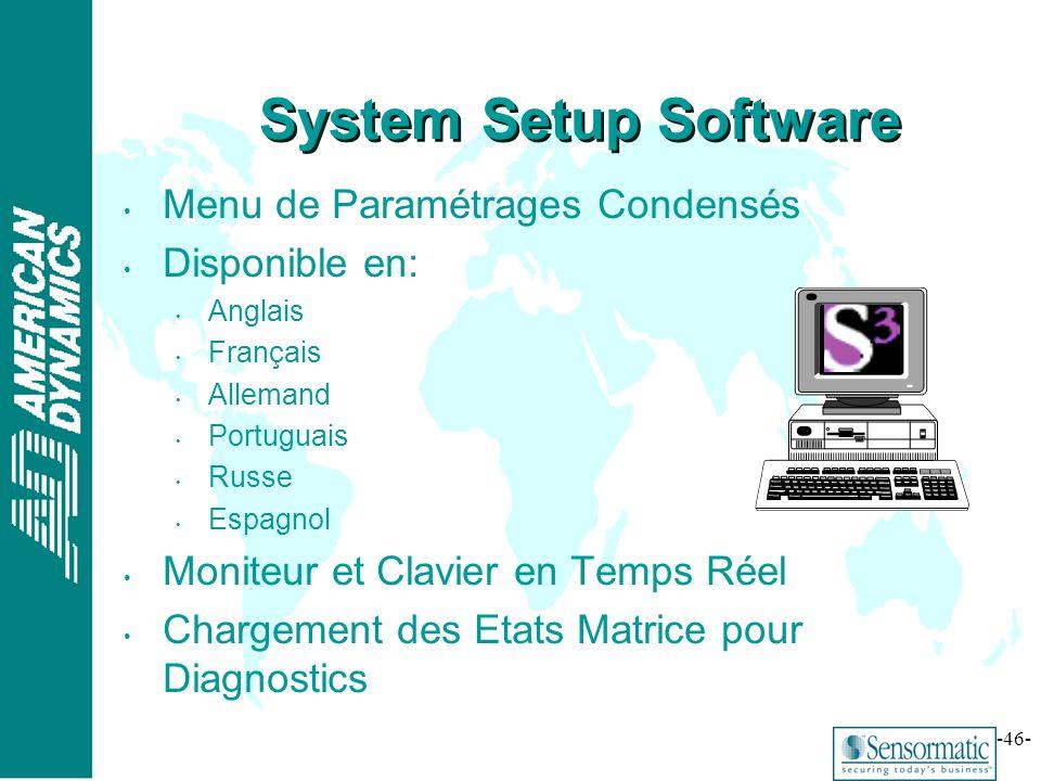 ® -46- System Setup Software Menu de Paramétrages Condensés Disponible en: Anglais Français Allemand Portuguais Russe Espagnol Moniteur et Clavier en