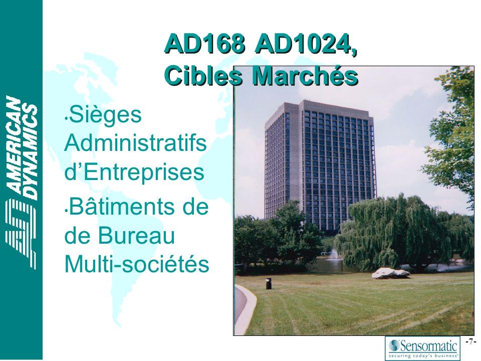 ® -7- Sièges Administratifs dEntreprises Bâtiments de de Bureau Multi-sociétés AD168 AD1024, Cibles Marchés