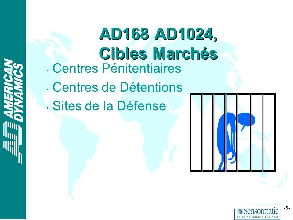 ® -8- Centres Pénitentiaires Centres de Détentions Sites de la Défense AD168 AD1024, Cibles Marchés
