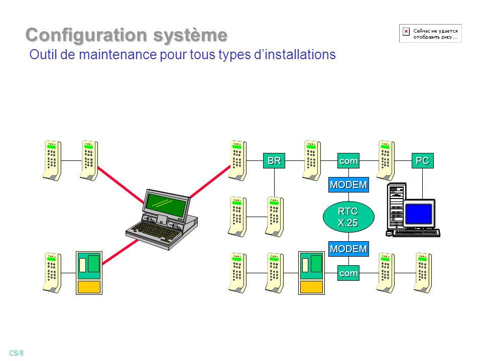 PC RTCX.25 BR MODEM com MODEM com Outil de maintenance pour tous types dinstallations CS/8 Configuration système