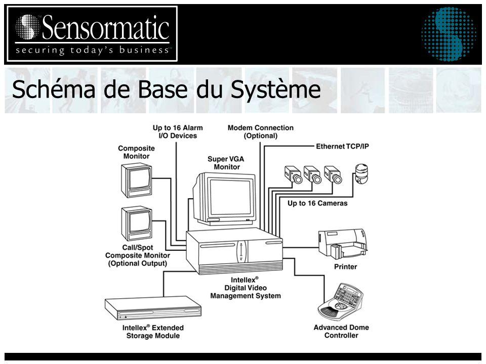 Schéma de Base du Système